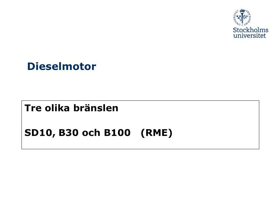 Dieselmotor Tre olika bränslen SD10, B30 och B100 (RME)