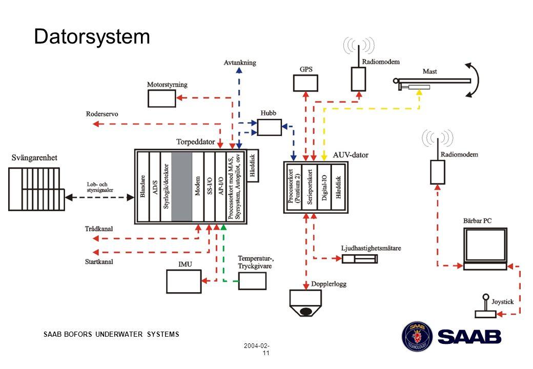 SAAB BOFORS UNDERWATER SYSTEMS 2004-02- 11 Datorsystem