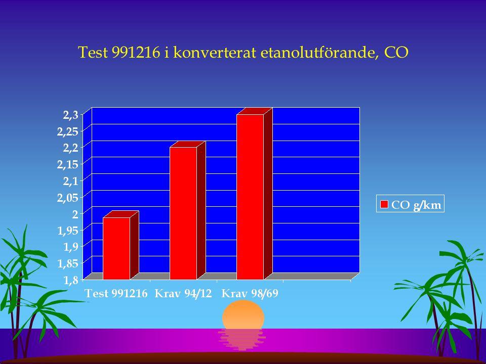 Test 991216 i konverterat etanolutförande, NOx + HC