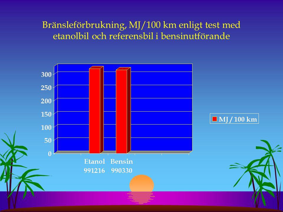 Bränsleförbrukning, MJ/100 km enligt test med etanolbil och referensbil i bensinutförande