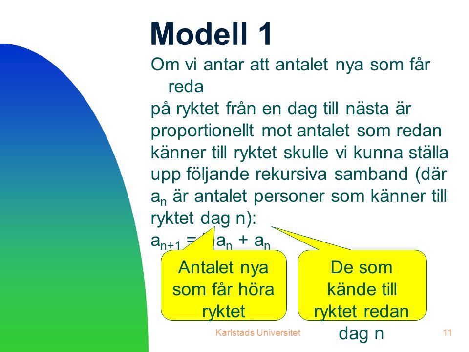 Karlstads Universitet11 Modell 1 Om vi antar att antalet nya som får reda på ryktet från en dag till nästa är proportionellt mot antalet som redan känner till ryktet skulle vi kunna ställa upp följande rekursiva samband (där a n är antalet personer som känner till ryktet dag n): a n+1 = k·a n + a n Antalet nya som får höra ryktet De som kände till ryktet redan dag n