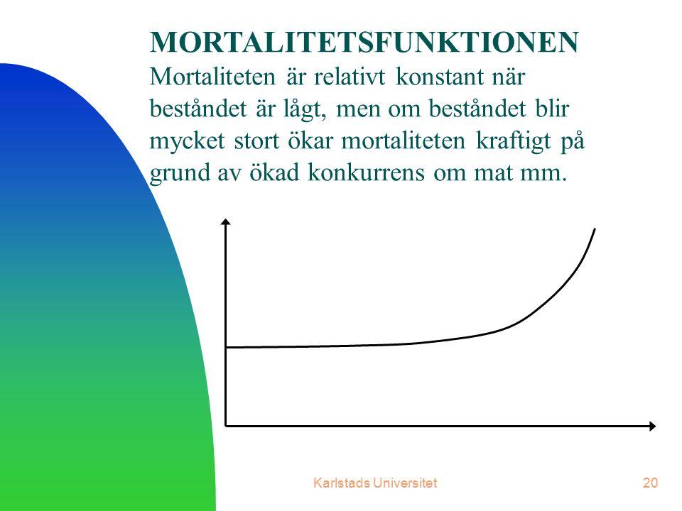 Karlstads Universitet20 MORTALITETSFUNKTIONEN Mortaliteten är relativt konstant när beståndet är lågt, men om beståndet blir mycket stort ökar mortaliteten kraftigt på grund av ökad konkurrens om mat mm.