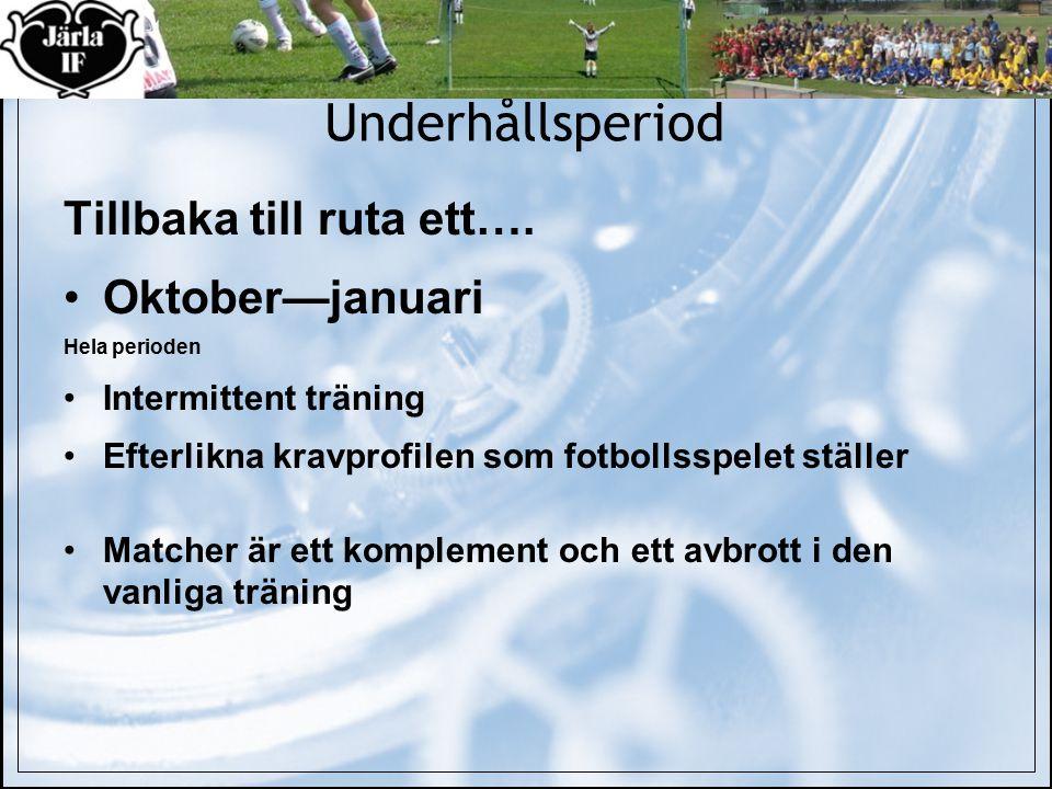 Underhållsperiod Tillbaka till ruta ett…. Oktober—januari Hela perioden Intermittent träning Efterlikna kravprofilen som fotbollsspelet ställer Matche