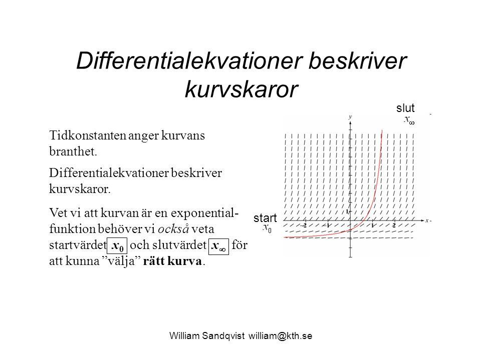 Differentialekvationer beskriver kurvskaror Differentialekvationer beskriver kurvskaror. Vet vi att kurvan är en exponential- funktion behöver vi ocks