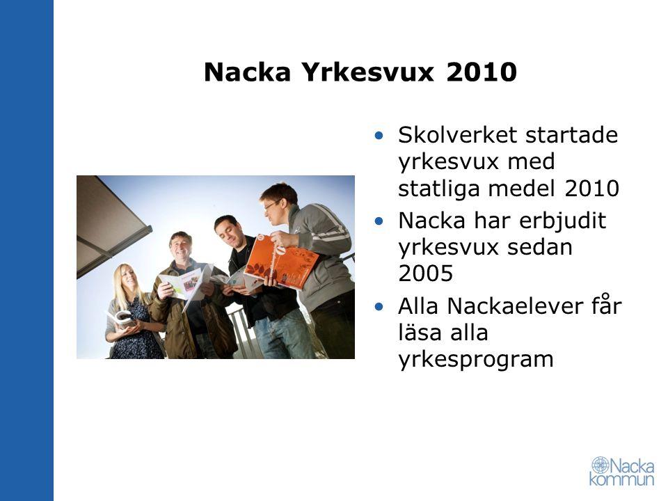 Yrkesvux 2010 Nacka fick statliga medel för 68 helårsstudieplatser (3.4 milj kr) inom -Barn & fritid -El & bygg -Handel & administration -Hotell & turism -Omvårdnad Nacka producerade 350 helårsstudieplatser inom dessa områden