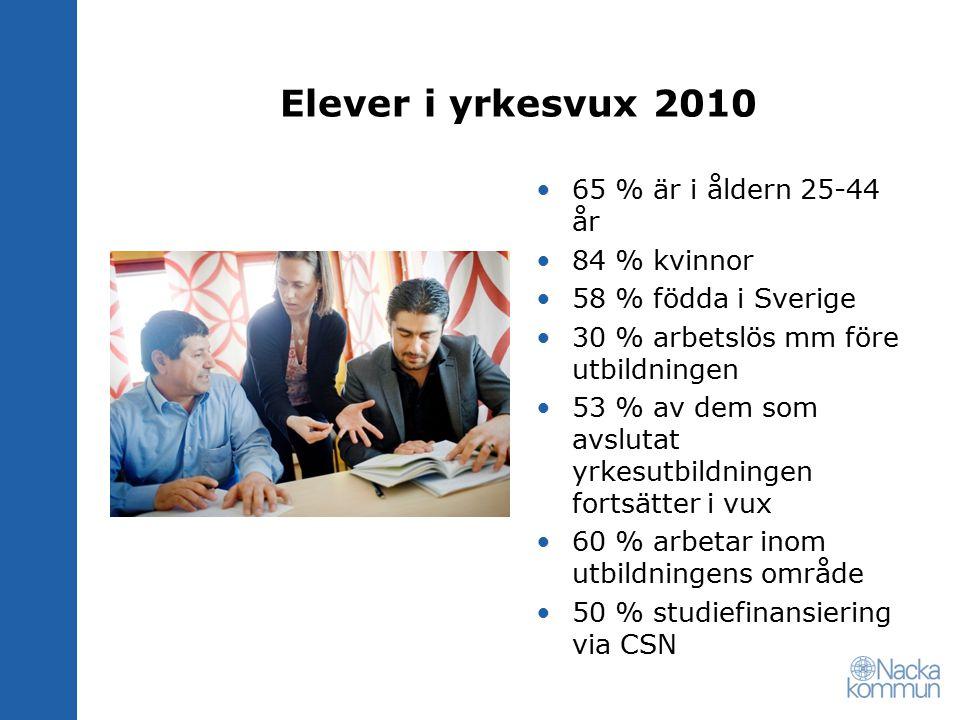 Elever i yrkesvux 2010 65 % är i åldern 25-44 år 84 % kvinnor 58 % födda i Sverige 30 % arbetslös mm före utbildningen 53 % av dem som avslutat yrkesutbildningen fortsätter i vux 60 % arbetar inom utbildningens område 50 % studiefinansiering via CSN