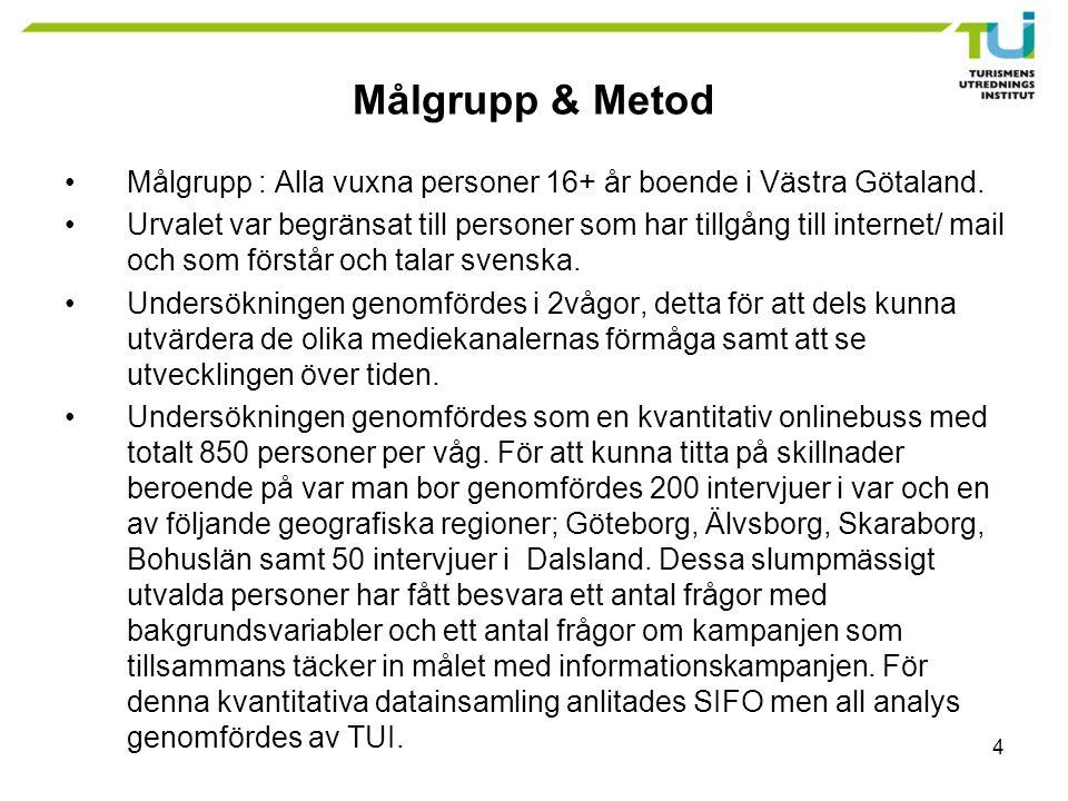4 Målgrupp & Metod Målgrupp : Alla vuxna personer 16+ år boende i Västra Götaland.