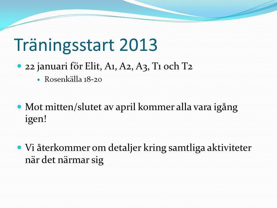 Träningsstart 2013 22 januari för Elit, A1, A2, A3, T1 och T2 Rosenkälla 18-20 Mot mitten/slutet av april kommer alla vara igång igen.
