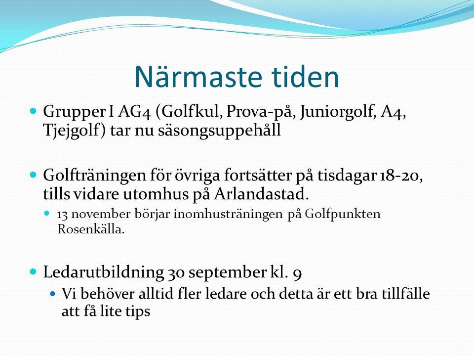 Närmaste tiden Grupper I AG4 (Golfkul, Prova-på, Juniorgolf, A4, Tjejgolf) tar nu säsongsuppehåll Golfträningen för övriga fortsätter på tisdagar 18-20, tills vidare utomhus på Arlandastad.