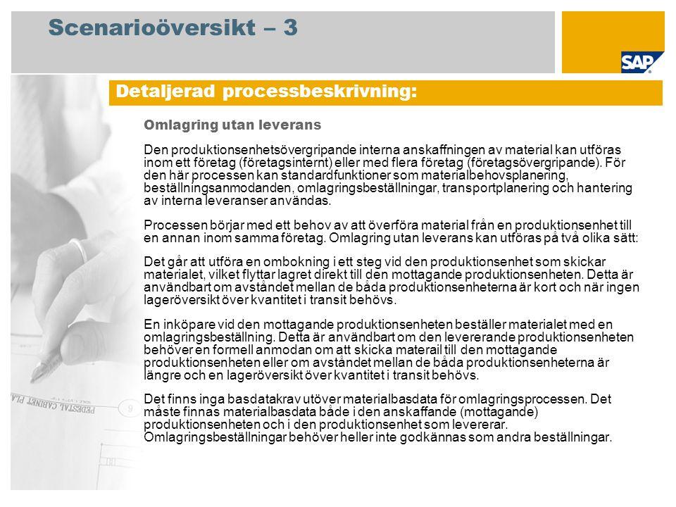 Scenarioöversikt – 3 Omlagring utan leverans Den produktionsenhetsövergripande interna anskaffningen av material kan utföras inom ett företag (företagsinternt) eller med flera företag (företagsövergripande).