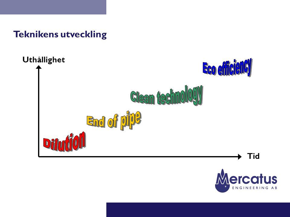 Marknadens drivkrafter Miljöpolicy Ekonomiska drivkrafter Lagstiftning Verkligheten styr Beslutsnivåer Miljömedvetenhet