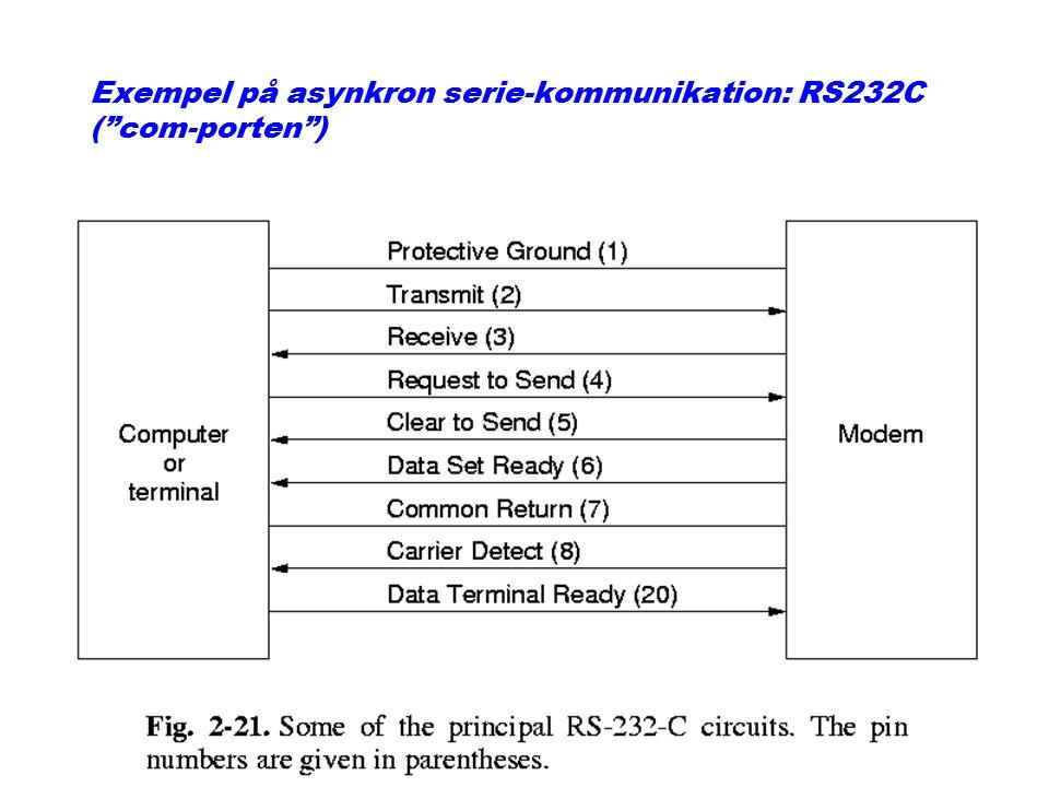 Exempel på asynkron serie-kommunikation: RS232C ( com-porten )