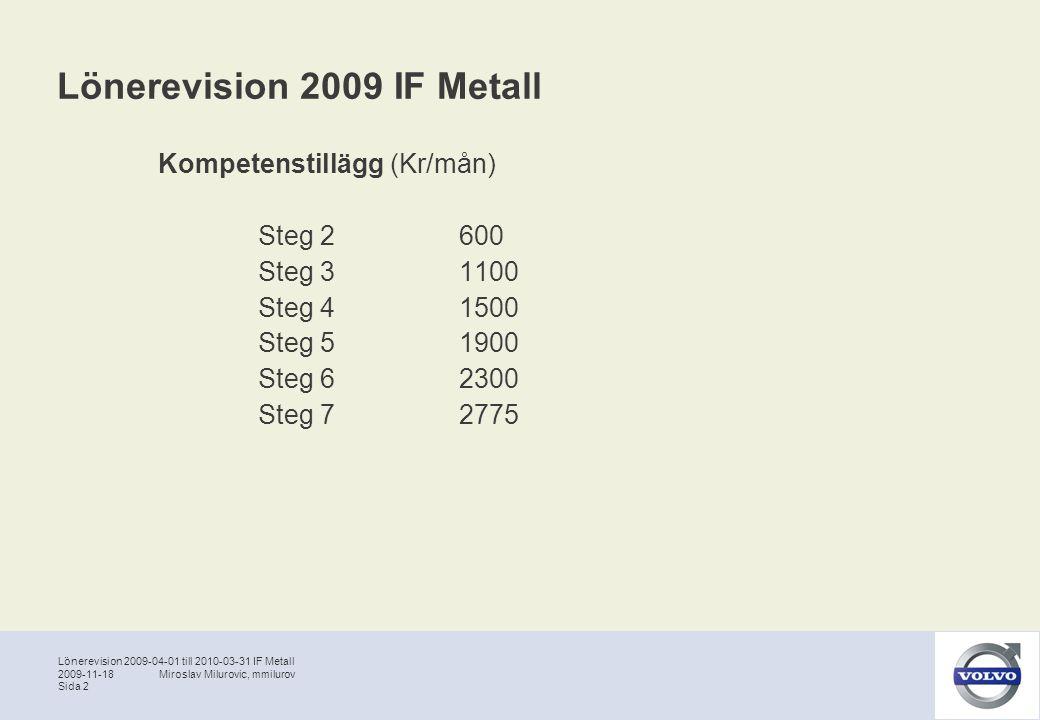 Lönerevision 2009-04-01 till 2010-03-31 IF Metall Sida 3 2009-11-18Miroslav Milurovic, mmilurov Lönerevision 2009 IF Metall Individuella ansvar Nedan tillkommer Teknikansvarig och HR/Ledarskap utgår.