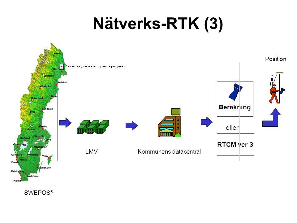 Nätverks-RTK (3) SWEPOS  LMV Position Kommunens datacentral Beräkning eller RTCM ver 3