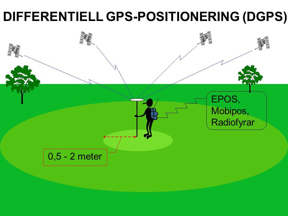 0,5 - 2 meter DIFFERENTIELL GPS-POSITIONERING (DGPS) EPOS, Mobipos, Radiofyrar