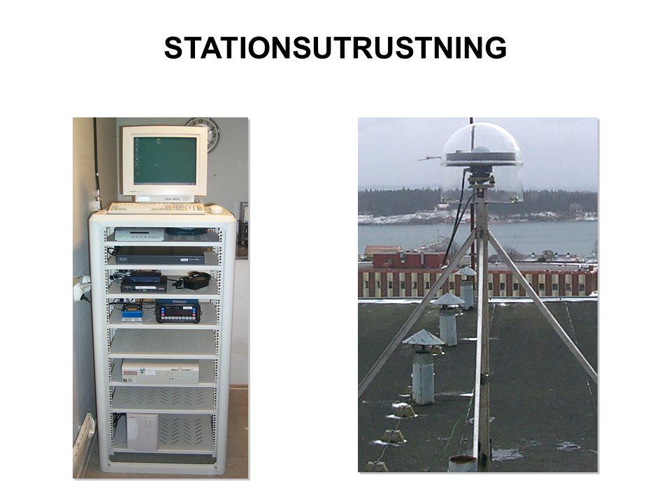 Nätverks-RTK (1) SWEPOS  serverNätverks-RTK-program GSM-modemGPS-mottagare SWEPOS  -data RTCM, virtuell station NMEA-position RTCM, virtuell station ROVER