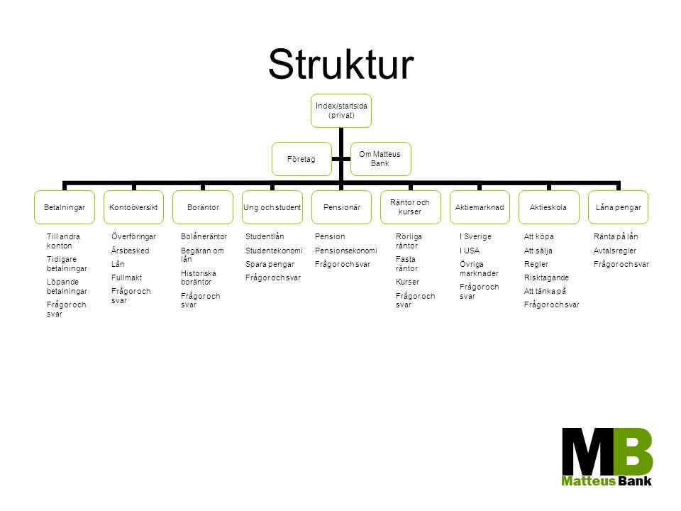 Struktur Index/startsida (privat) BetalningarKontoöversiktBoräntor Ung och student Pensionär Räntor och kurser AktiemarknadAktieskolaLåna pengar Föret