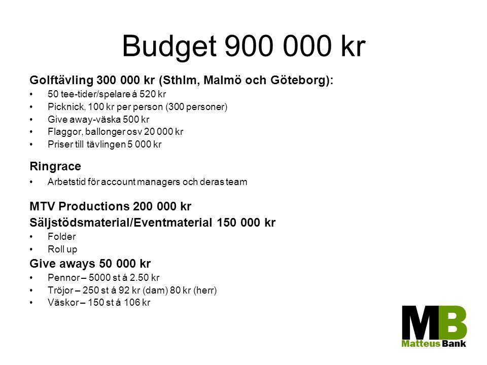 Budget 900 000 kr Golftävling 300 000 kr (Sthlm, Malmö och Göteborg): 50 tee-tider/spelare á 520 kr Picknick, 100 kr per person (300 personer) Give aw