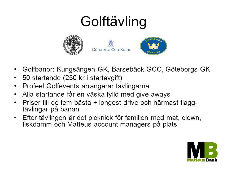 Golftävling Golfbanor: Kungsängen GK, Barsebäck GCC, Göteborgs GK 50 startande (250 kr i startavgift) Profeel Golfevents arrangerar tävlingarna Alla s