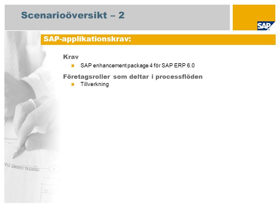 Scenarioöversikt – 2 Krav SAP enhancement package 4 för SAP ERP 6.0 Företagsroller som deltar i processflöden Tillverkning SAP-applikationskrav: