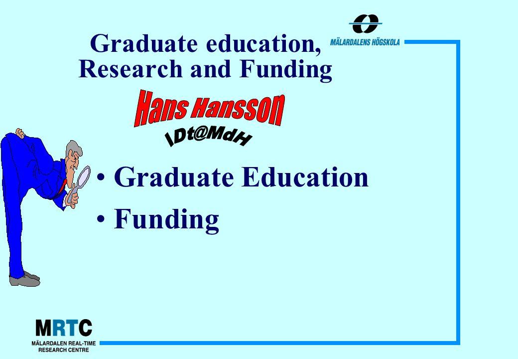 Research Funding Univ.funding (Fakultetsanslag) Res council (forskningsråd) (e.g.