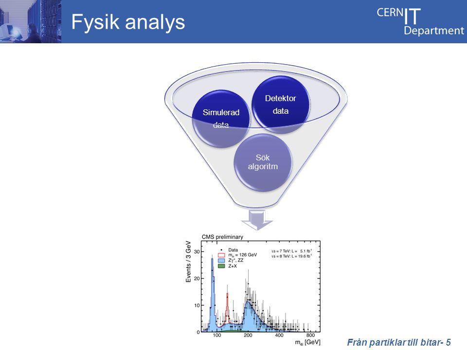 Fysik analys Sök algoritm Simulerad data Simulerad data Detektor data Detektor data Från partiklar till bitar- 5
