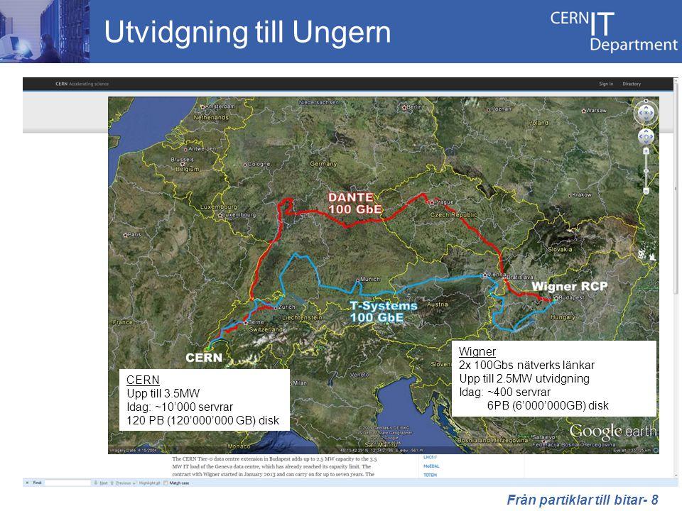 Utvidgning till Ungern Wigner 2x 100Gbs nätverks länkar Upp till 2.5MW utvidgning Idag: ~400 servrar 6PB (6'000'000GB) disk CERN Upp till 3.5MW Idag: ~10'000 servrar 120 PB (120'000'000 GB) disk Från partiklar till bitar- 8