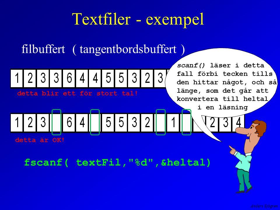 Anders Sjögren Textfiler - exempel filbuffert ( tangentbordsbuffert ) scanf() läser i detta fall förbi tecken tills den hittar något, och så länge, som det går att konvertera till heltal i en läsning fscanf( textFil, %d ,&heltal) detta blir ett för stort tal.