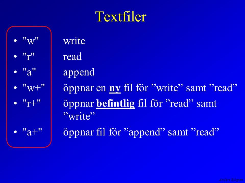 Anders Sjögren Textfiler