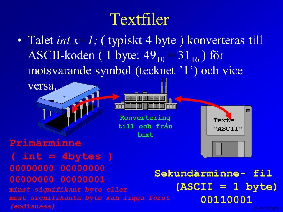 Anders Sjögren Textfiler Talet int x=1; ( typiskt 4 byte ) konverteras till ASCII-koden ( 1 byte: 49 10 = 31 16 ) för motsvarande symbol (tecknet '1')
