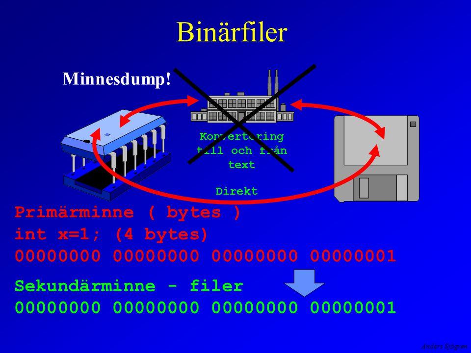 Anders Sjögren Binärfiler Primärminne ( bytes ) int x=1; (4 bytes) 00000000 00000000 00000000 00000001 Sekundärminne - filer 00000000 00000000 0000000