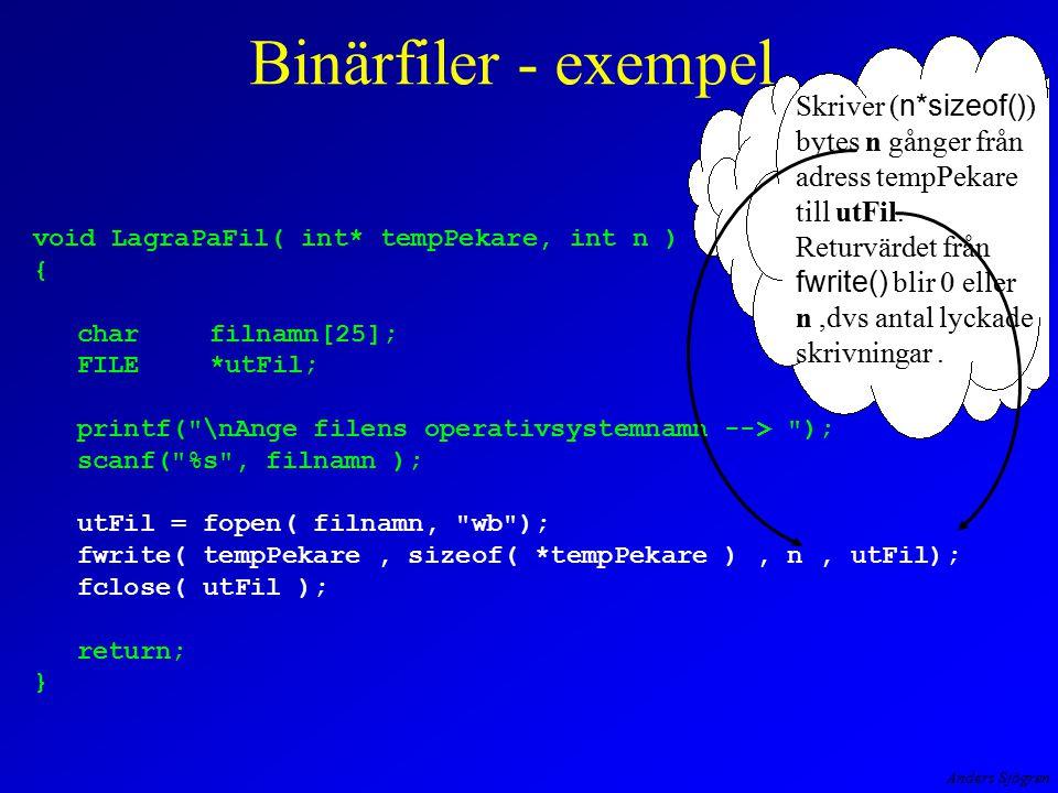 Anders Sjögren void LagraPaFil( int* tempPekare, int n ) { charfilnamn[25]; FILE*utFil; printf( \nAnge filens operativsystemnamn --> ); scanf( %s , filnamn ); utFil = fopen( filnamn, wb ); fwrite( tempPekare, sizeof( *tempPekare ), n, utFil); fclose( utFil ); return; } Binärfiler - exempel Skriver ( n*sizeof() ) bytes n gånger från adress tempPekare till utFil.
