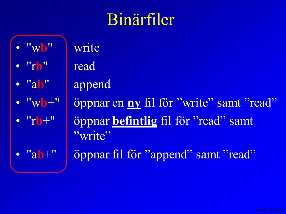 Anders Sjögren wb write rb read ab append wb+ öppnar en ny fil för write samt read rb+ öppnar befintlig fil för read samt write ab+ öppnar fil för append samt read Binärfiler