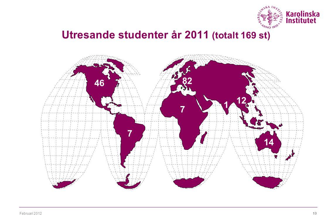 Februari 201219 Utresande studenter år 2011 (totalt 169 st) 1 82 14 46 7 7 12