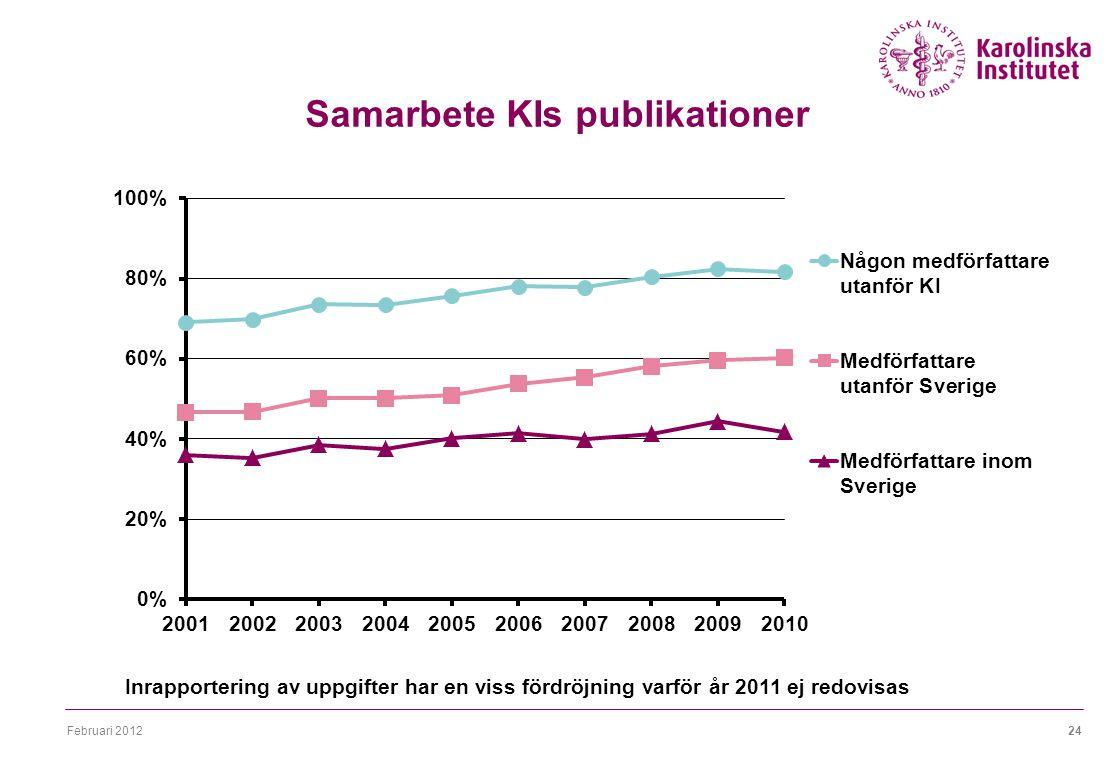 Februari 201224 Samarbete KIs publikationer Inrapportering av uppgifter har en viss fördröjning varför år 2011 ej redovisas