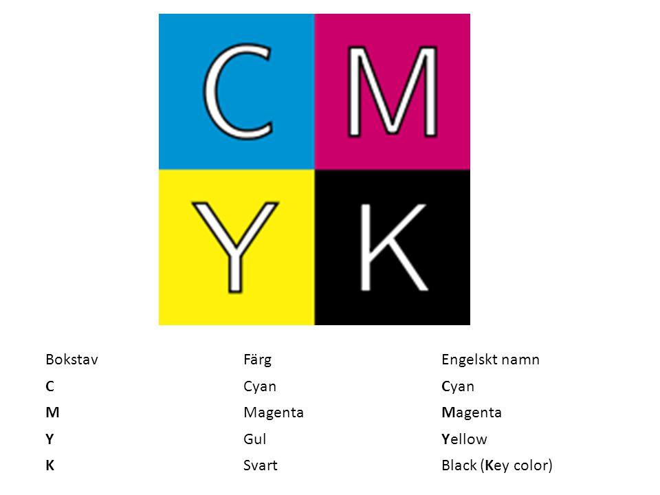 BokstavFärgEngelskt namn CCyan MMagenta YGulYellow KSvartBlack (Key color)