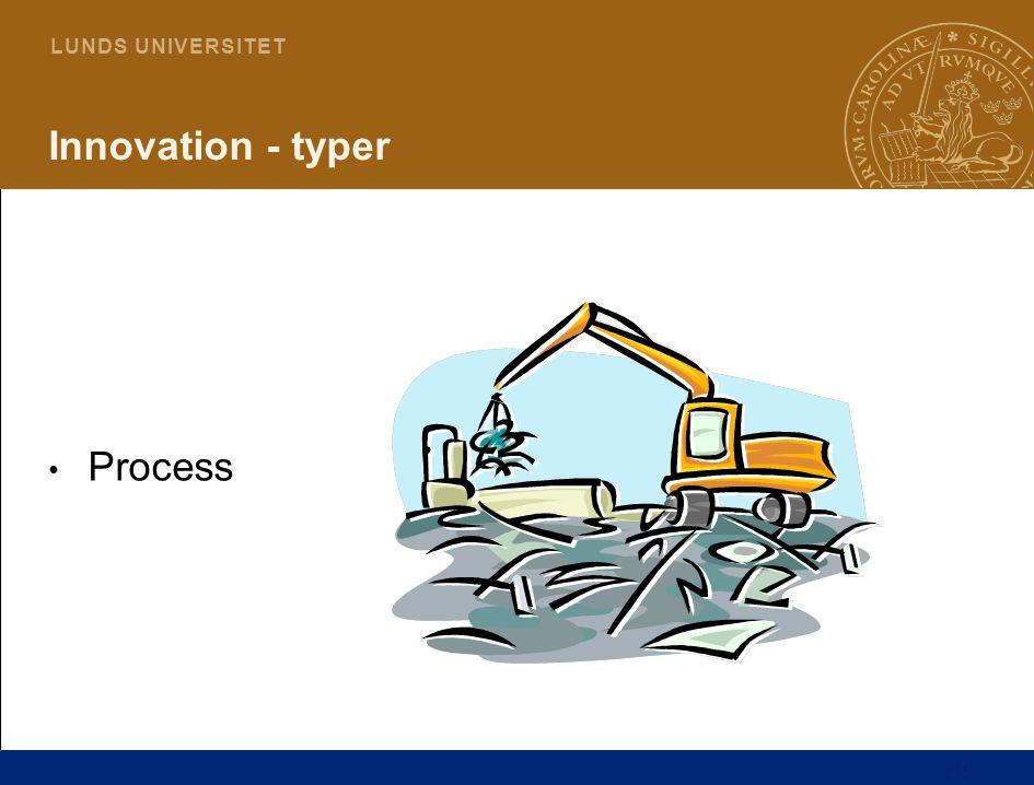20 L U N D S U N I V E R S I T E T Innovation - typer Process