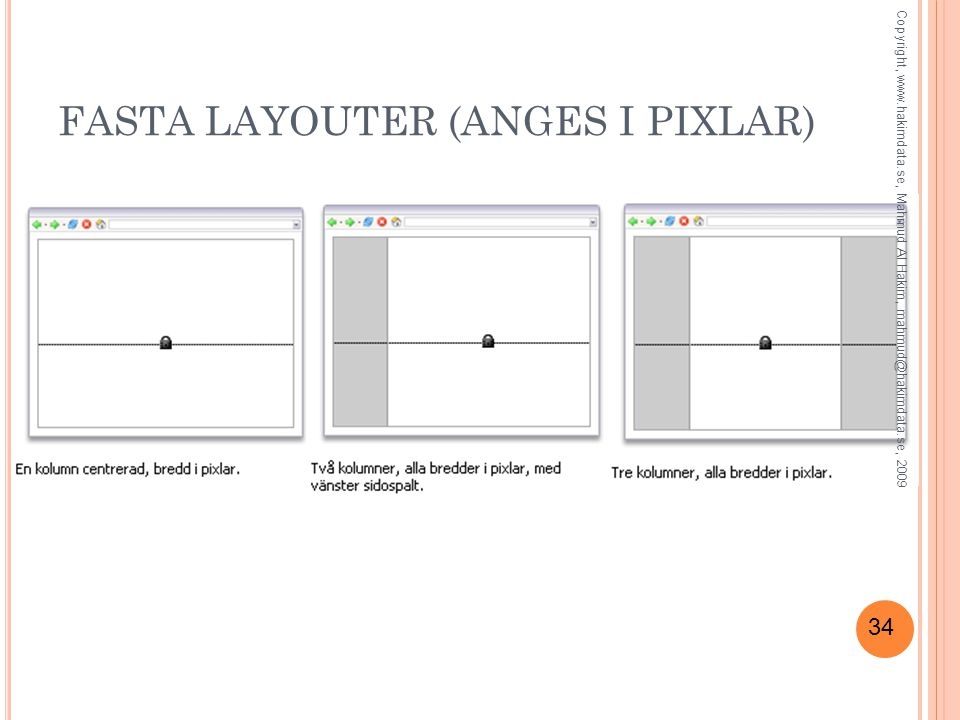 34 FASTA LAYOUTER (ANGES I PIXLAR) Copyright, www.hakimdata.se, Mahmud Al Hakim, mahmud@hakimdata.se, 2009