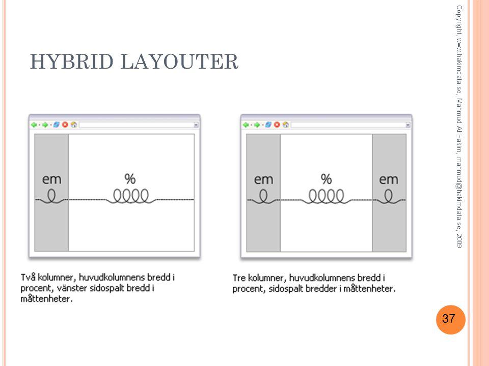 37 HYBRID LAYOUTER Copyright, www.hakimdata.se, Mahmud Al Hakim, mahmud@hakimdata.se, 2009