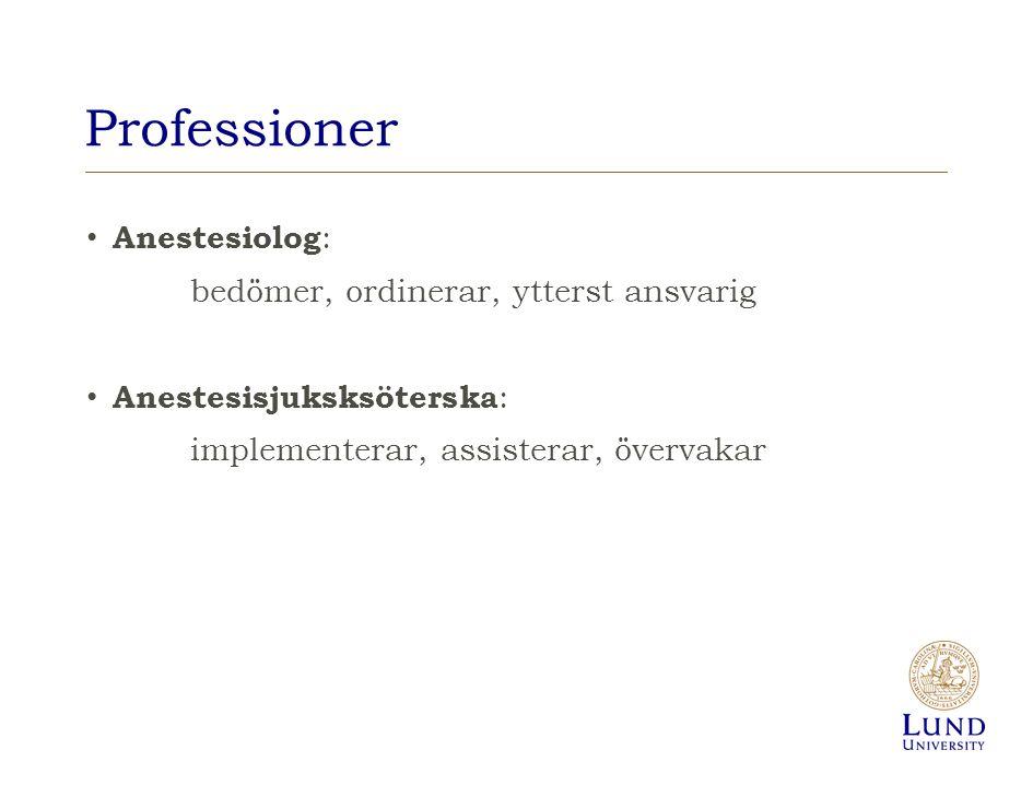 Professioner Anestesiolog : bedömer, ordinerar, ytterst ansvarig Anestesisjuksksöterska : implementerar, assisterar, övervakar