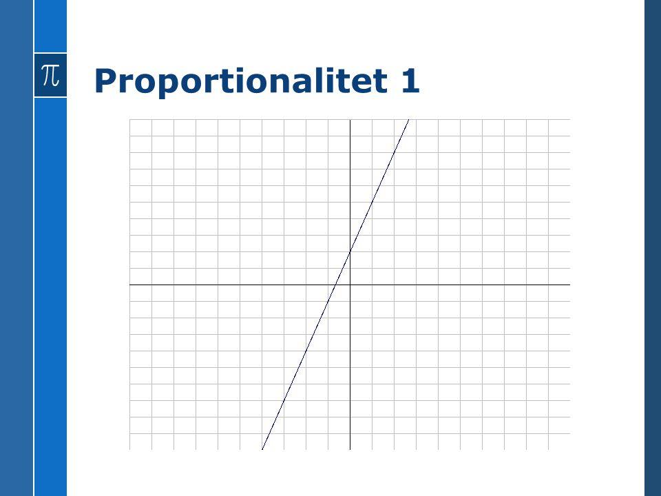 Proportionalitet 1