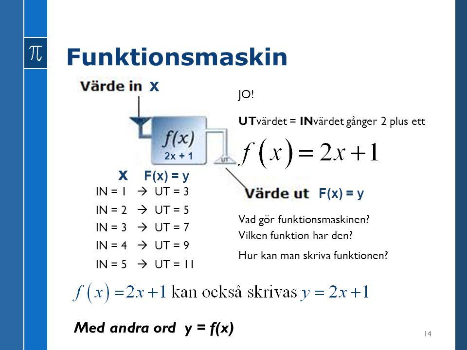 Funktionsmaskin 14 IN = 1  UT = 3 IN = 2  UT = 5 IN = 3  UT = 7 IN = 4  UT = 9 IN = 5  UT = 11 Vad gör funktionsmaskinen? Vilken funktion har den