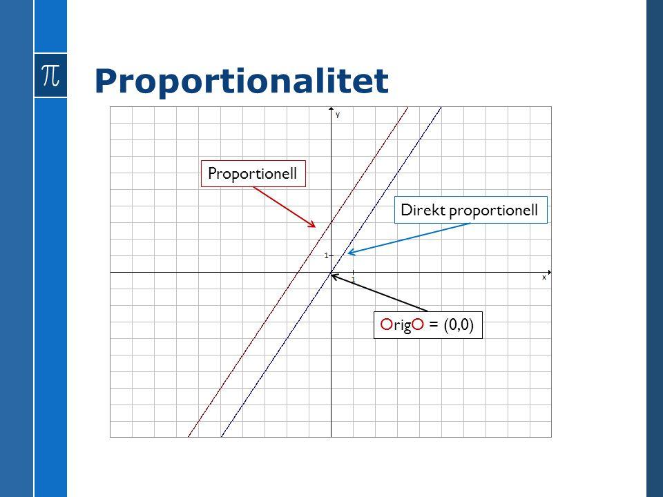Proportionalitet Proportionell Direkt proportionell OrigO = (0,0)