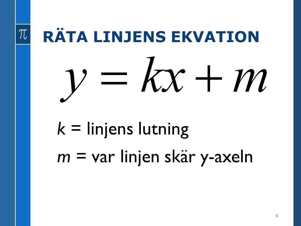 RÄTA LINJENS EKVATION 6 k = linjens lutning m = var linjen skär y-axeln