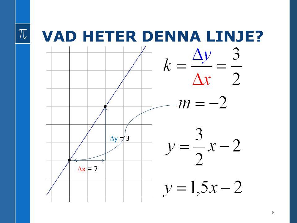 VAD HETER DENNA LINJE? 8 ∆y = 3 ∆x = 2