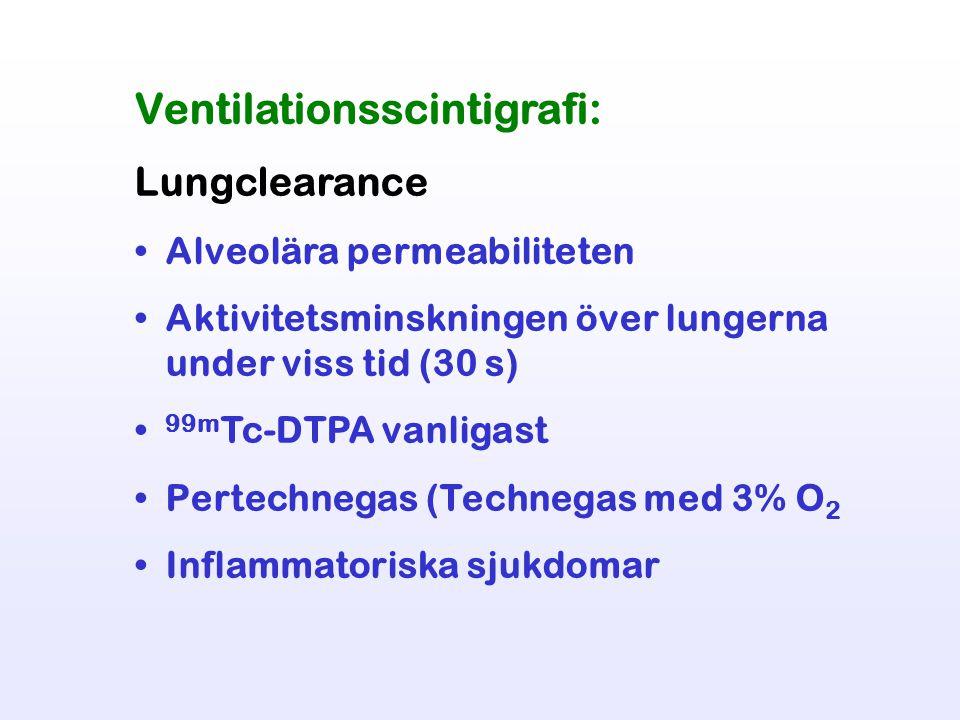 Ventilationsscintigrafi: Lungclearance Alveolära permeabiliteten Aktivitetsminskningen över lungerna under viss tid (30 s) 99m Tc-DTPA vanligast Perte