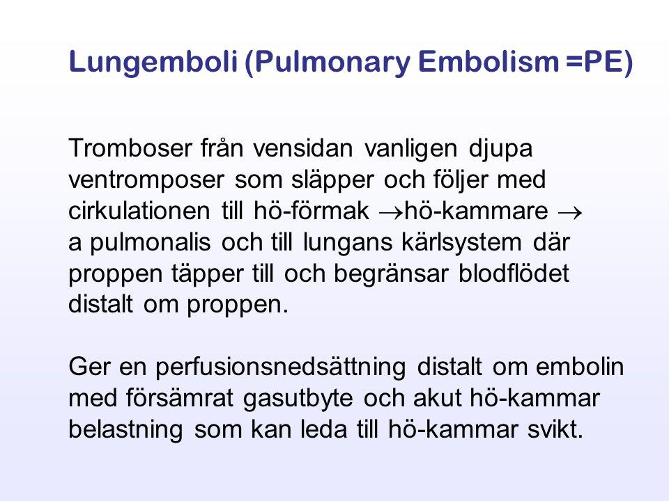 Tromboser från vensidan vanligen djupa ventromposer som släpper och följer med cirkulationen till hö-förmak  hö-kammare  a pulmonalis och till lunga