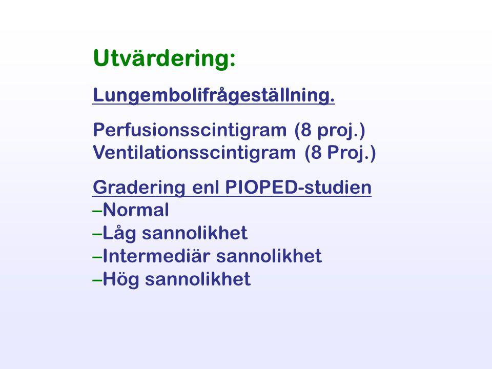 Utvärdering: Lungembolifrågeställning. Perfusionsscintigram (8 proj.) Ventilationsscintigram (8 Proj.) Gradering enl PIOPED-studien –Normal –Låg sanno