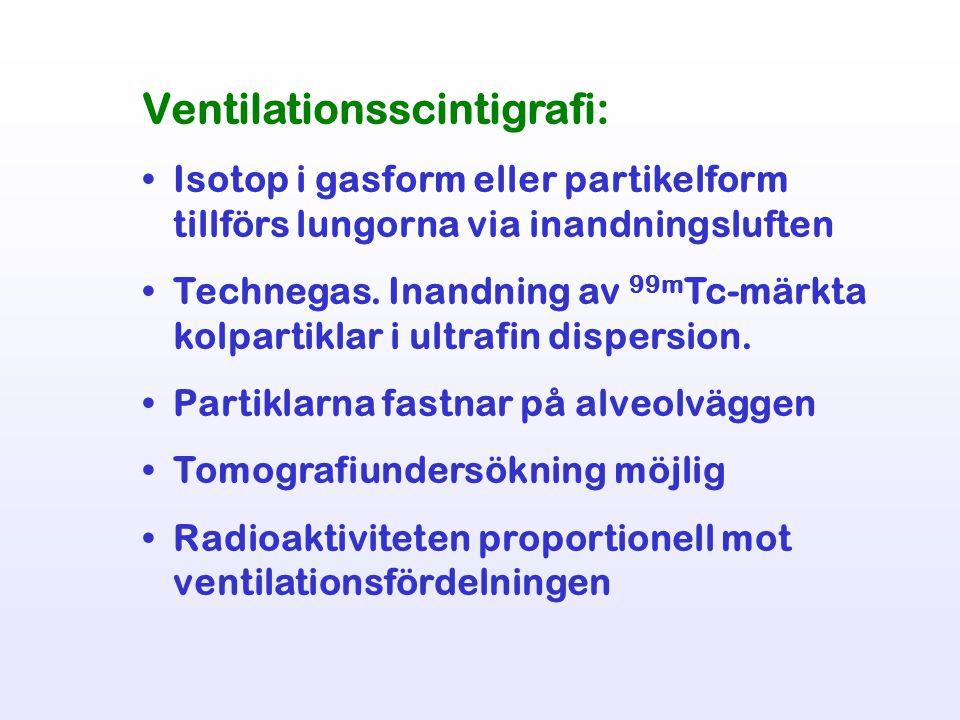 Ventilationsscintigrafi: Isotop i gasform eller partikelform tillförs lungorna via inandningsluften Technegas. Inandning av 99m Tc-märkta kolpartiklar