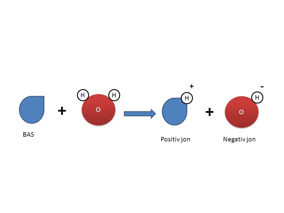 O O HH + H O O H + + - BAS Positiv jonNegativ jon